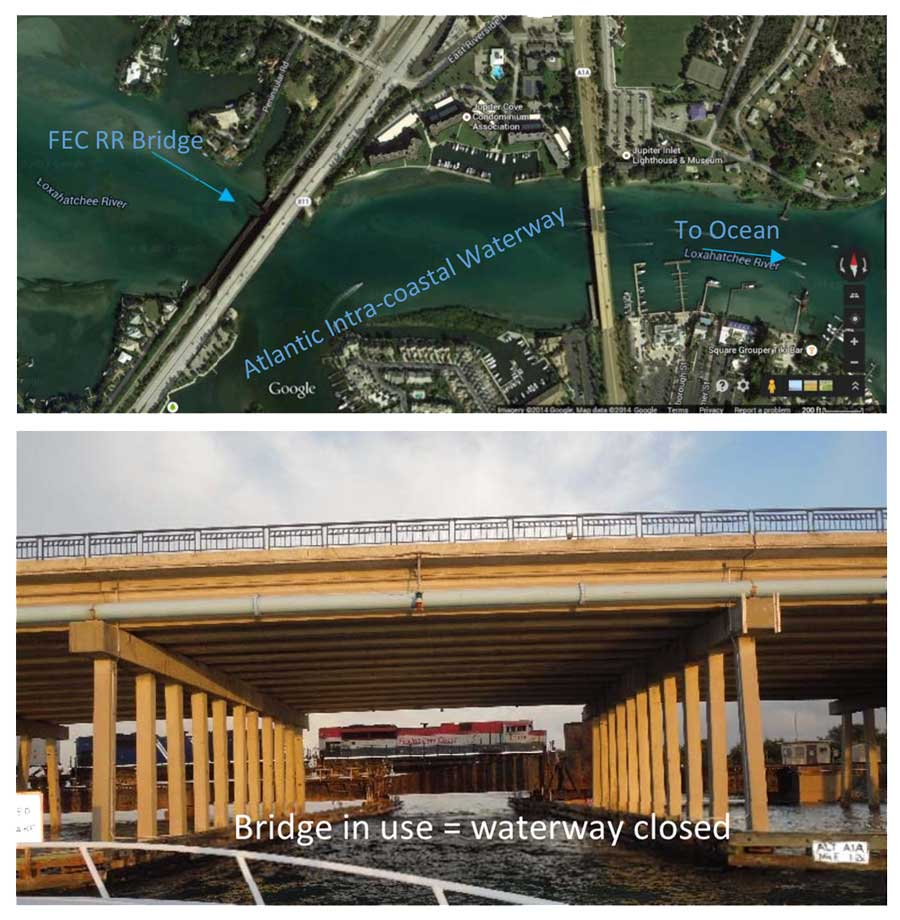 Waterway passages